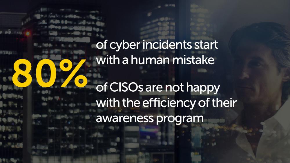 Kaspersky pomáha firmám zvyšovať odolnosť voči kybernetickým hrozbám